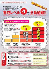 避難行動の目安.jpg